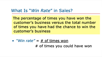 How to Increase Your Win Rate