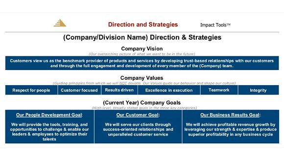 Direction & Strategies