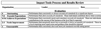 Process and Results Review