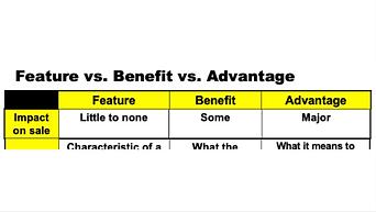 Feature Benefit Advantage