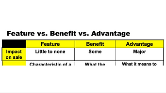 Feature Benefit Advantage