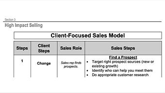 Client Focused Sales Model