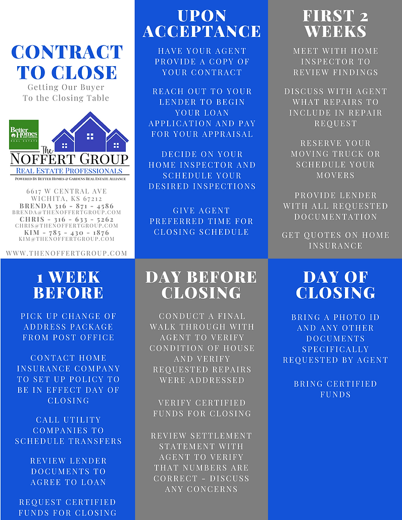 Contract to Close Checklist - BUYER.png
