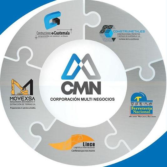 empresas CMN