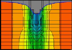 Dewatering model