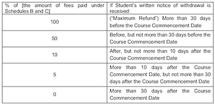 Revised Refund Policy.png