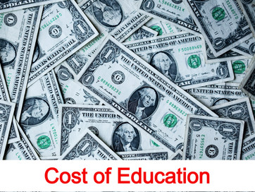 Cost of Bachelor Degree in Different Countries