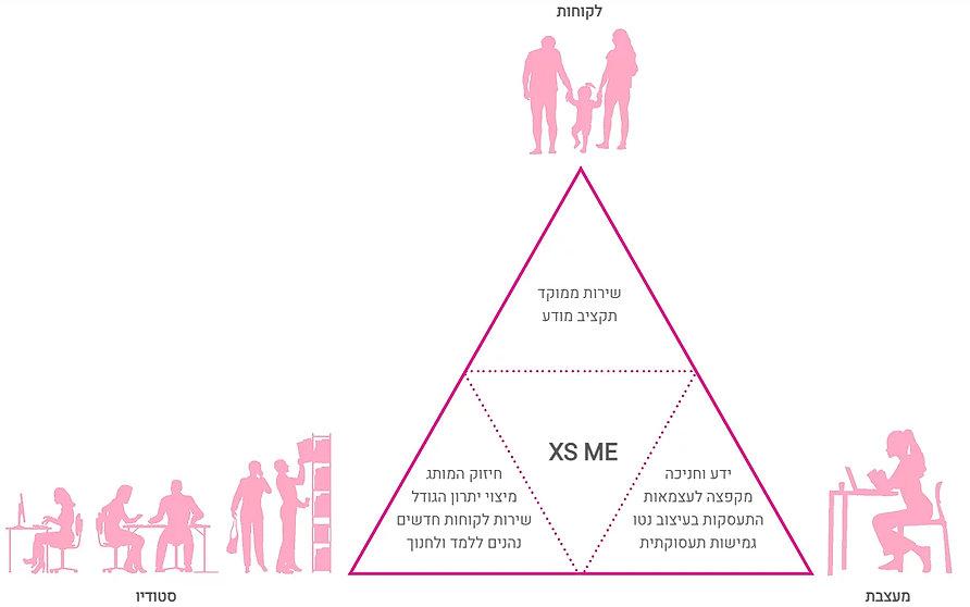 method 2.jpg