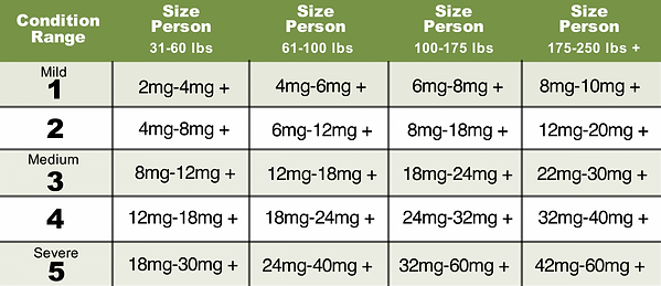 Dosing_By_Weight2_print-2.png