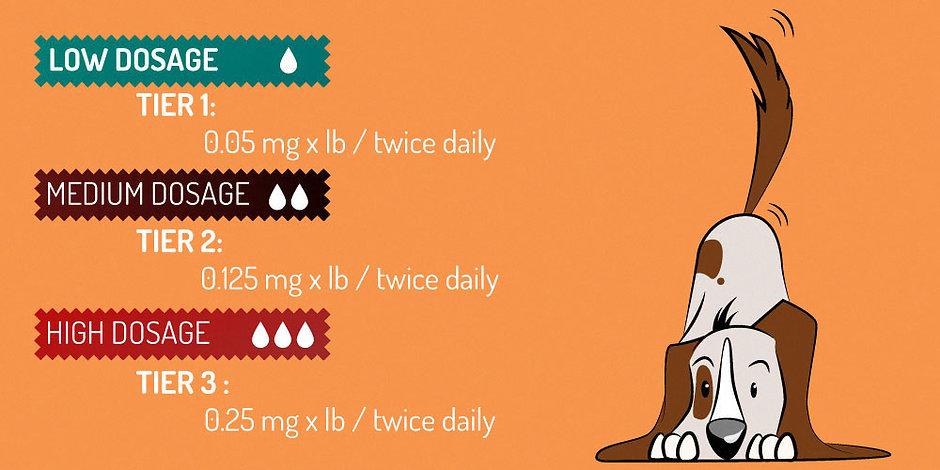 cbd-dosage-for-dogs.jpg