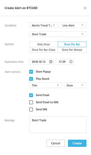 Martn Trend Trade Short Trade Alert