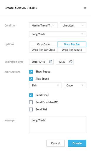 Martin Trend Trader Long Trade Alert