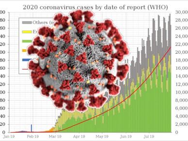 MIT-Studie: Covid-Impfskeptiker sind hoch informiert, hochkompetent und wissenschaftlich gebildet