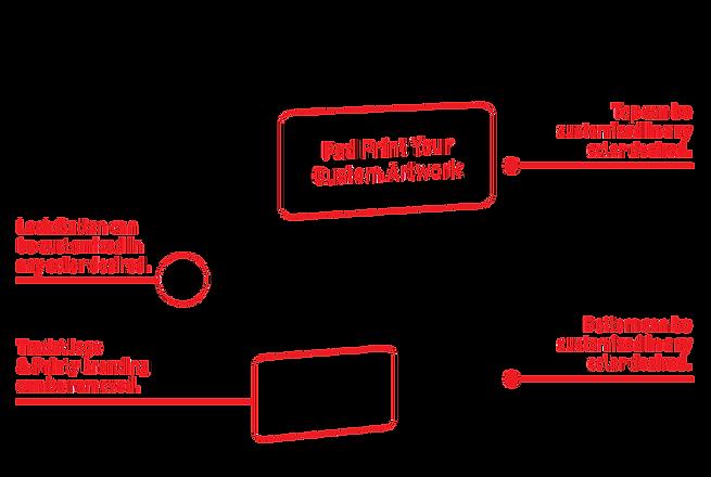 Printy-2-Custom-Breakdown-Layer.png