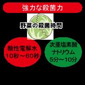 強力な殺菌力.png