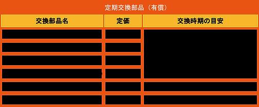 いー水H2mini定期交換部品表.png