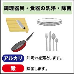 食器類の洗浄_除菌.png