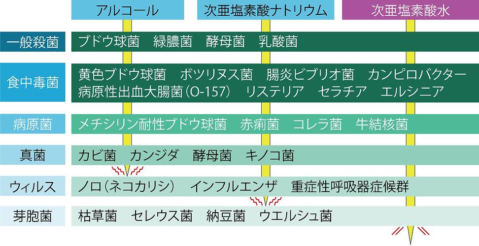 殺菌スペクトル.jpg