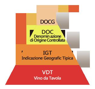 Italian Wine Classification.png