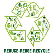 reduce-reuse-recycle.jpg