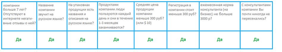 преимущества Сибирское здоровье, условия сотрудничества, стоимость вступления регистрации,  информация, консультант
