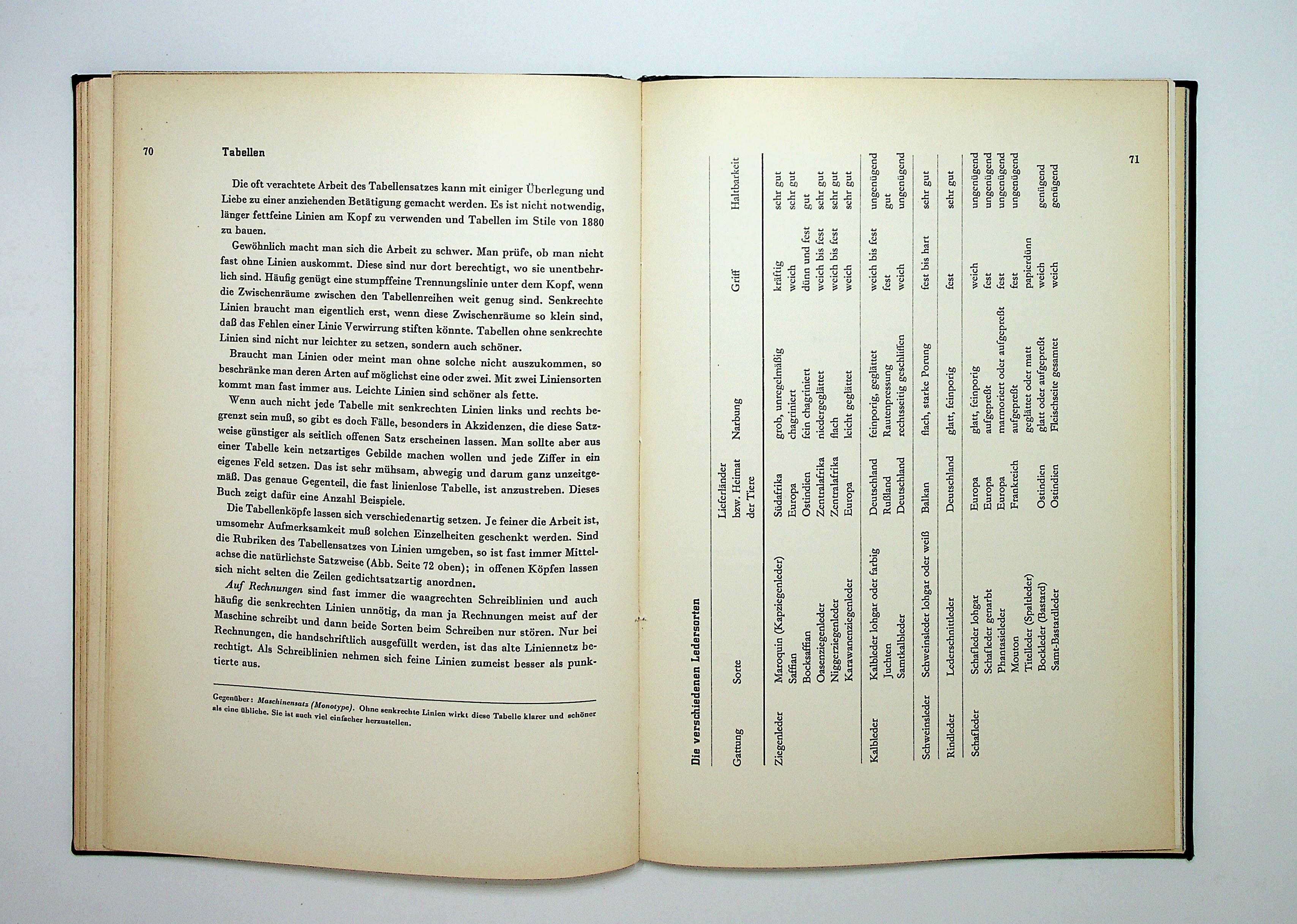 typogestaltung28