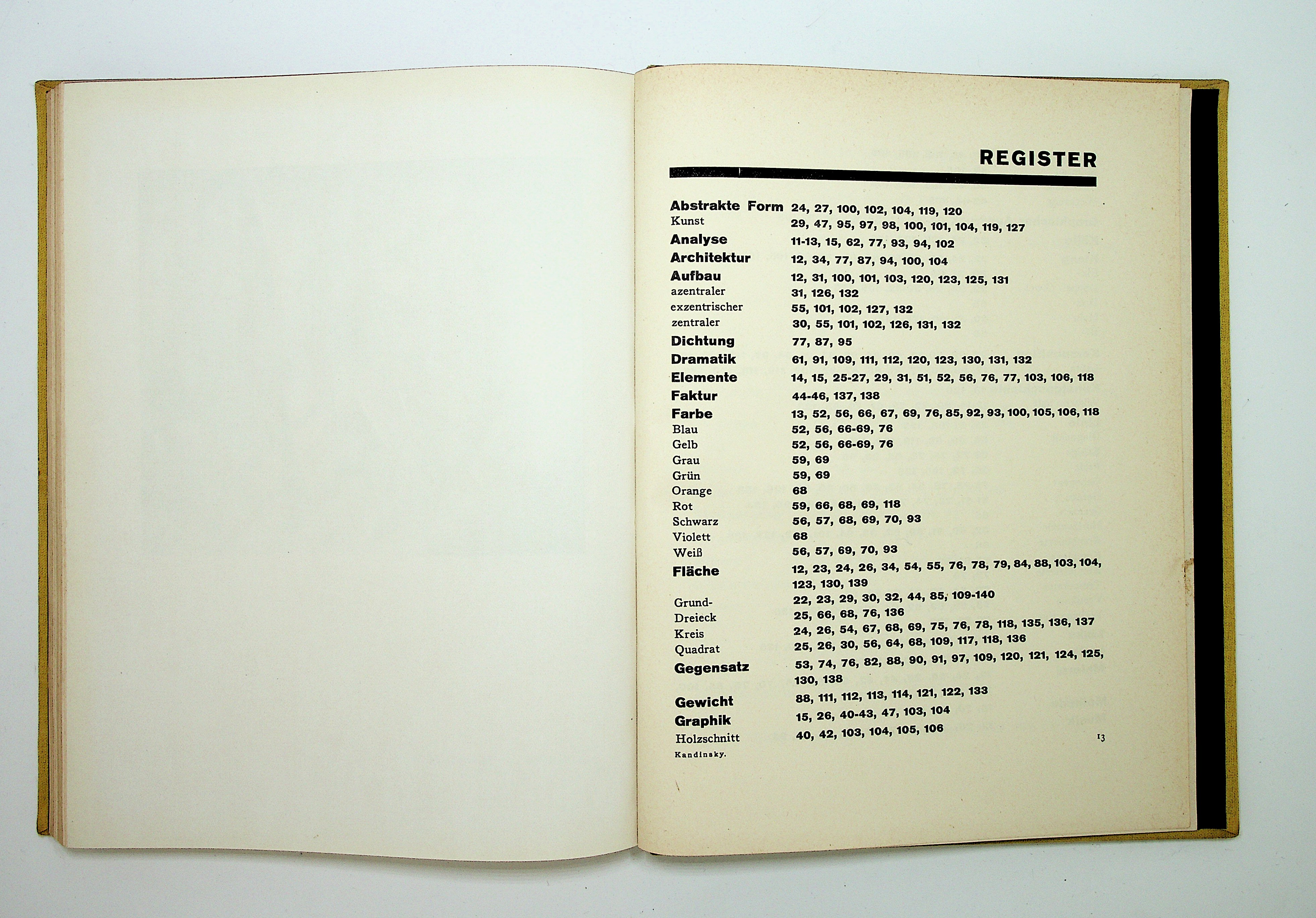 kandinskyhard193