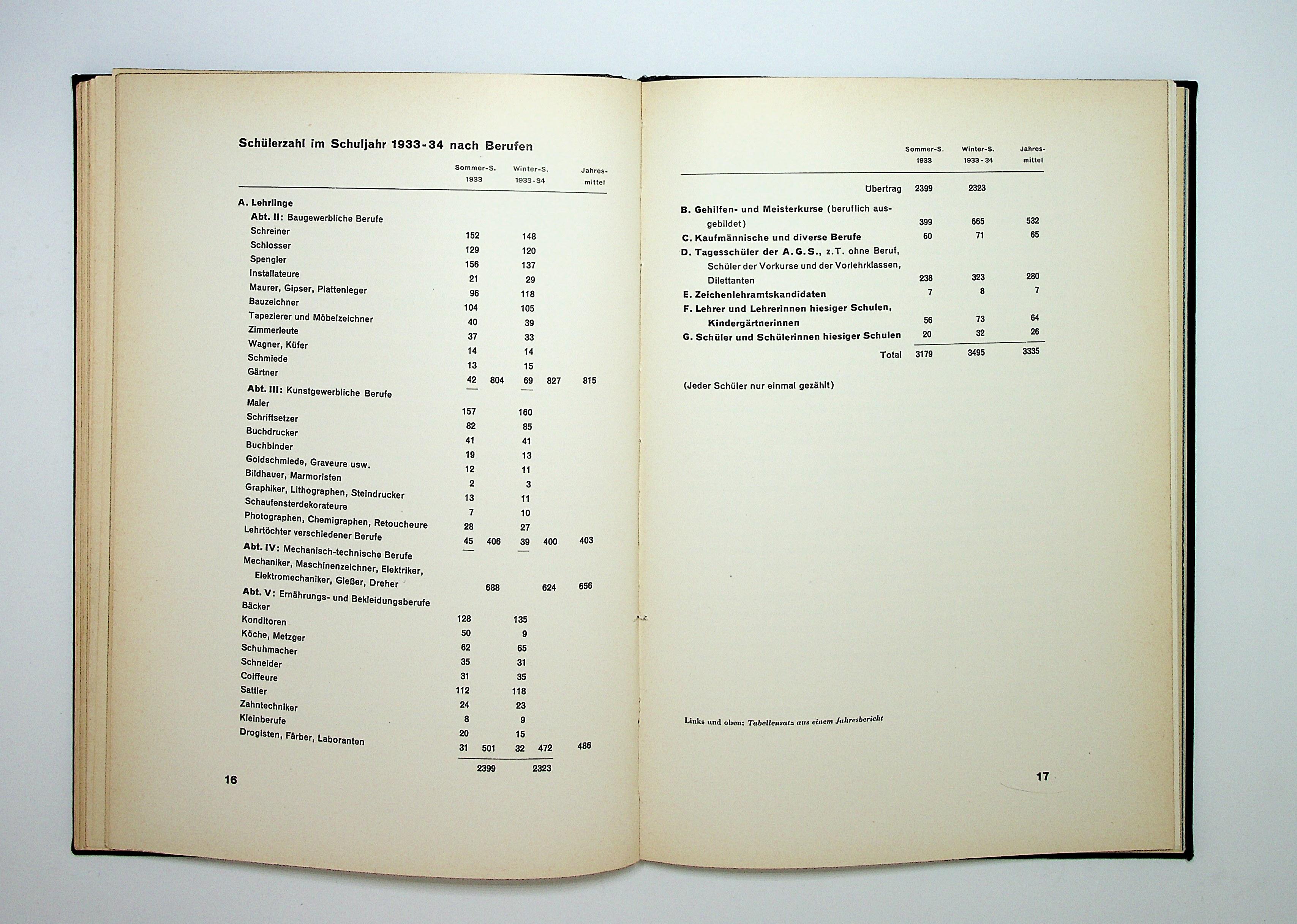 typogestaltung27