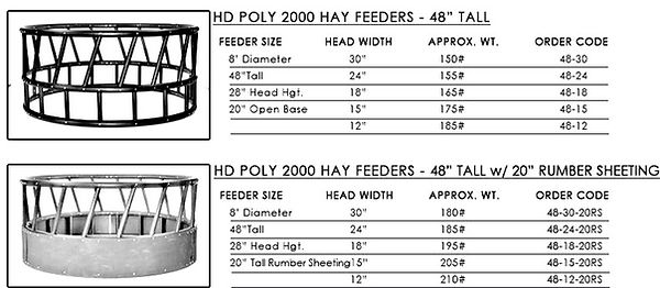 Poly Hay Feeders