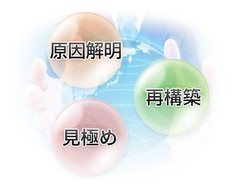 HP_事業再生.jpg
