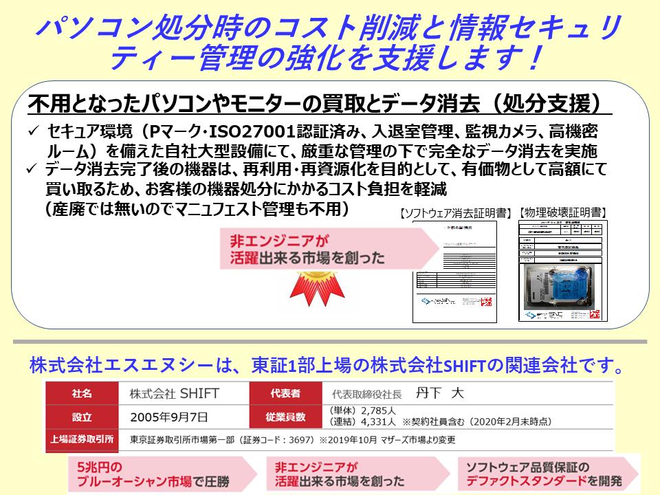 HP_(3)中古IT機器コスト削減サイトに誘導_20210131.png