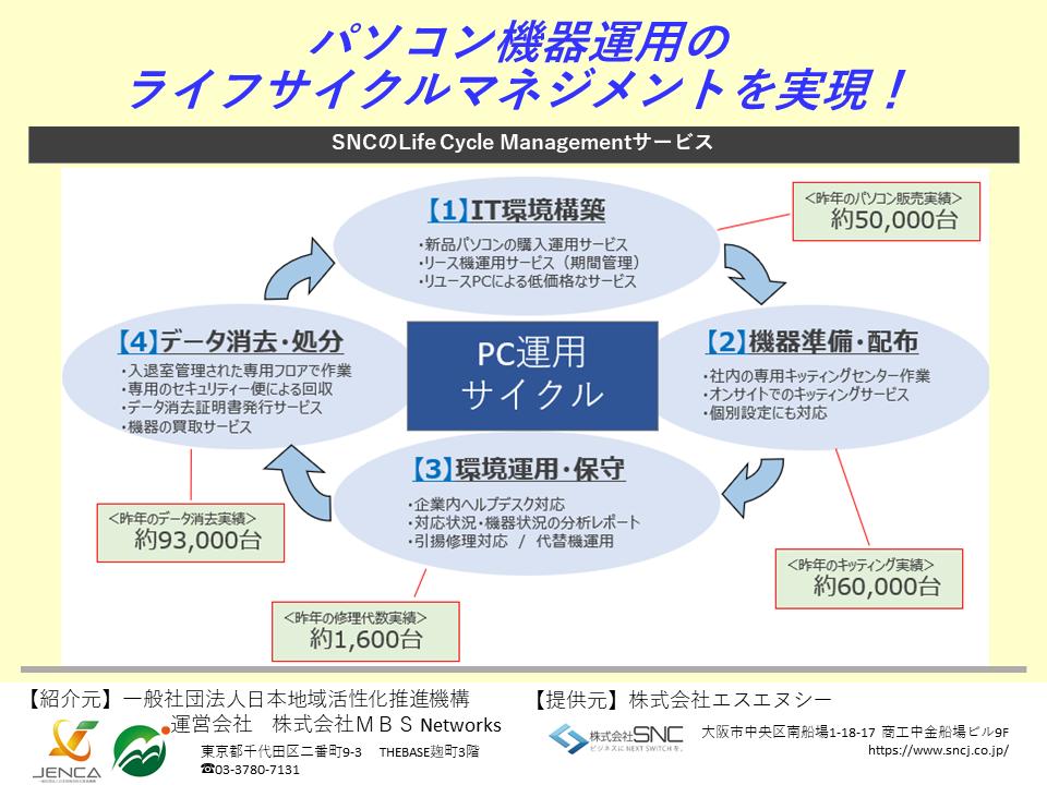 HP_(4)中古IT機器コスト削減サイトに誘導_20210131.png