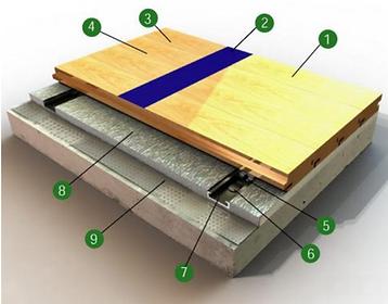 Anchored Lock Tight wood flooring detail