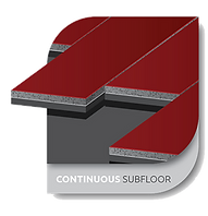 continuous subfloor - floor system technology