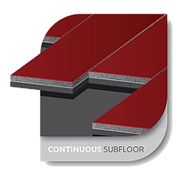Pulastic SP140 continuous subfloor - Floor Systm Technology