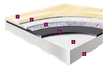 omnisports 9.4mm flooring detail.png