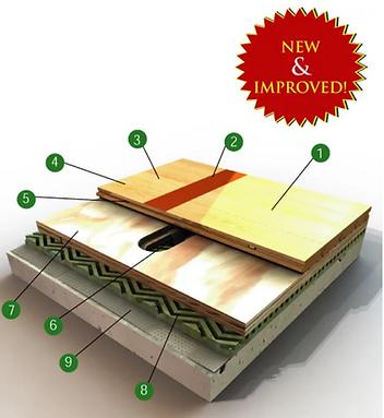 Bio Channel Star Wood Flooring Detail