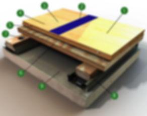 Bio Channel Classic Wood Flooring Detail
