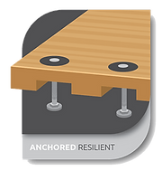 anchored resilient - floor system technology