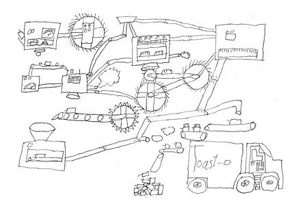 entdeckungs und gestaltungsbox produktionsstrasse. Black Bedroom Furniture Sets. Home Design Ideas