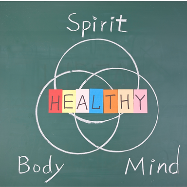 Mind Body Spirit = Health.png