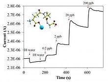 watersensor2-10j72p8-300x226.jpg