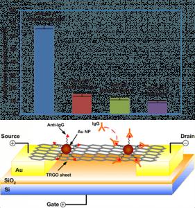 biosensors-12u1zut-281x300.png