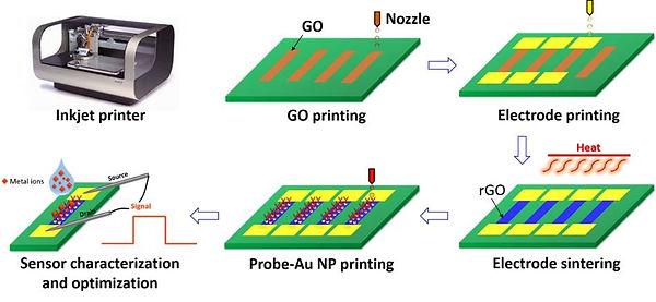 nanomanufacturing-106d8d9.jpg