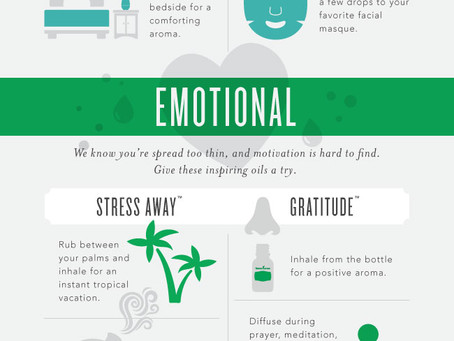 Start the new year right: how to use essential oils to create a healthy lifestyle