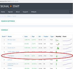 Signalstart rank 5.png