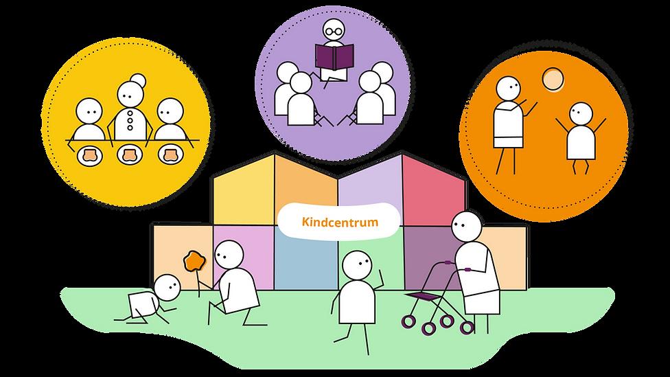 SAAM_illustraties schoolplan_De Wizzert-