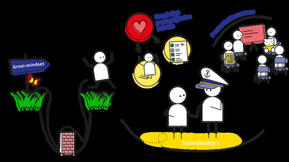 SAAM_illustraties schoolplan_PiusX-02.pn