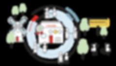 Ravelijn - we doen het samen - illustrat