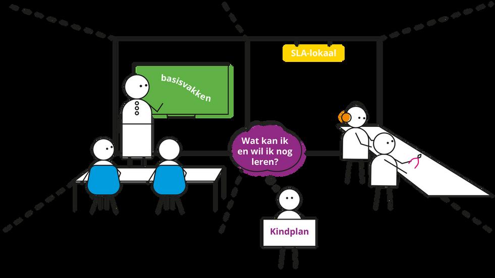 SAAM_illustraties schoolplan_IKC Rgenboo